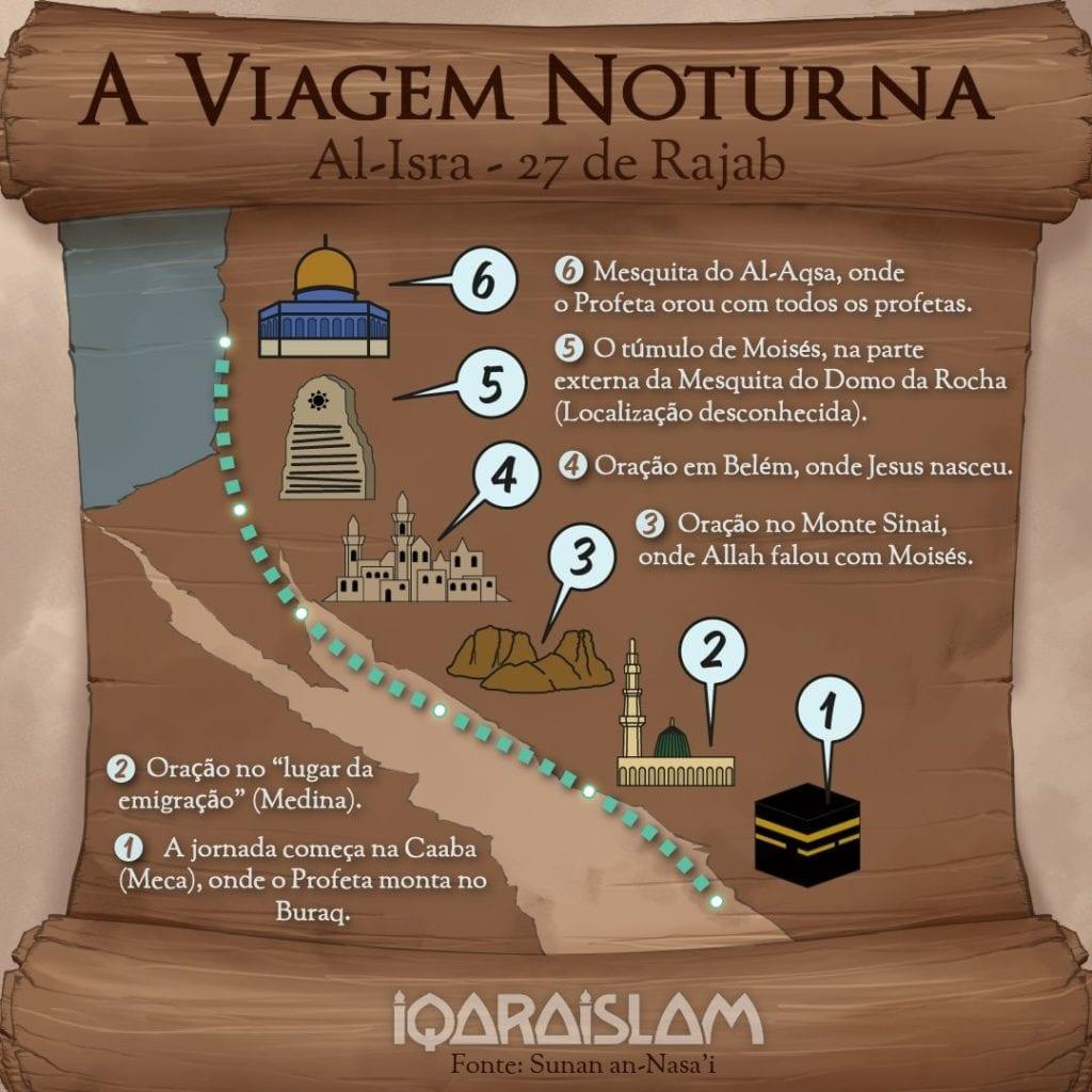 A Viagem Noturna - Os 6 destinos sagrados